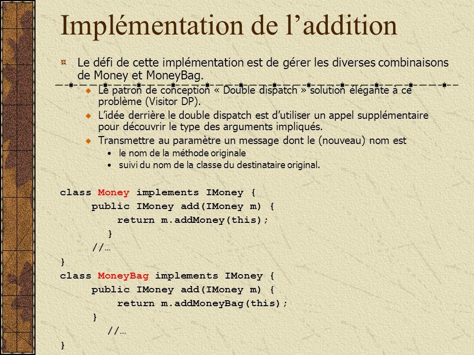 Implémentation de laddition Le défi de cette implémentation est de gérer les diverses combinaisons de Money et MoneyBag.