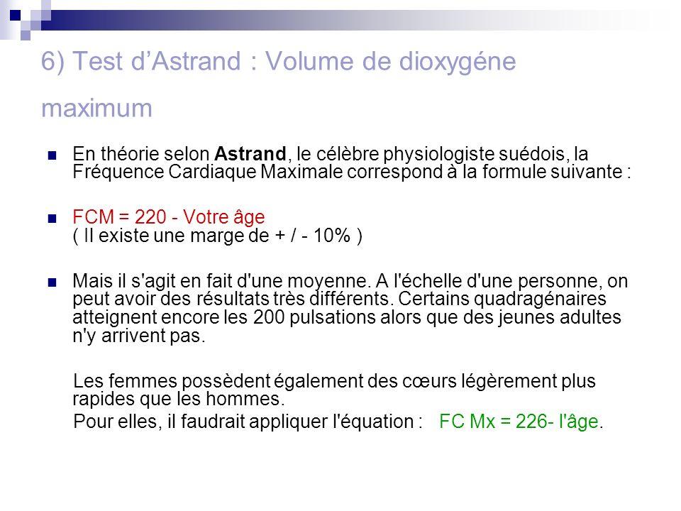 6) Test dAstrand : Volume de dioxygéne maximum En théorie selon Astrand, le célèbre physiologiste suédois, la Fréquence Cardiaque Maximale correspond