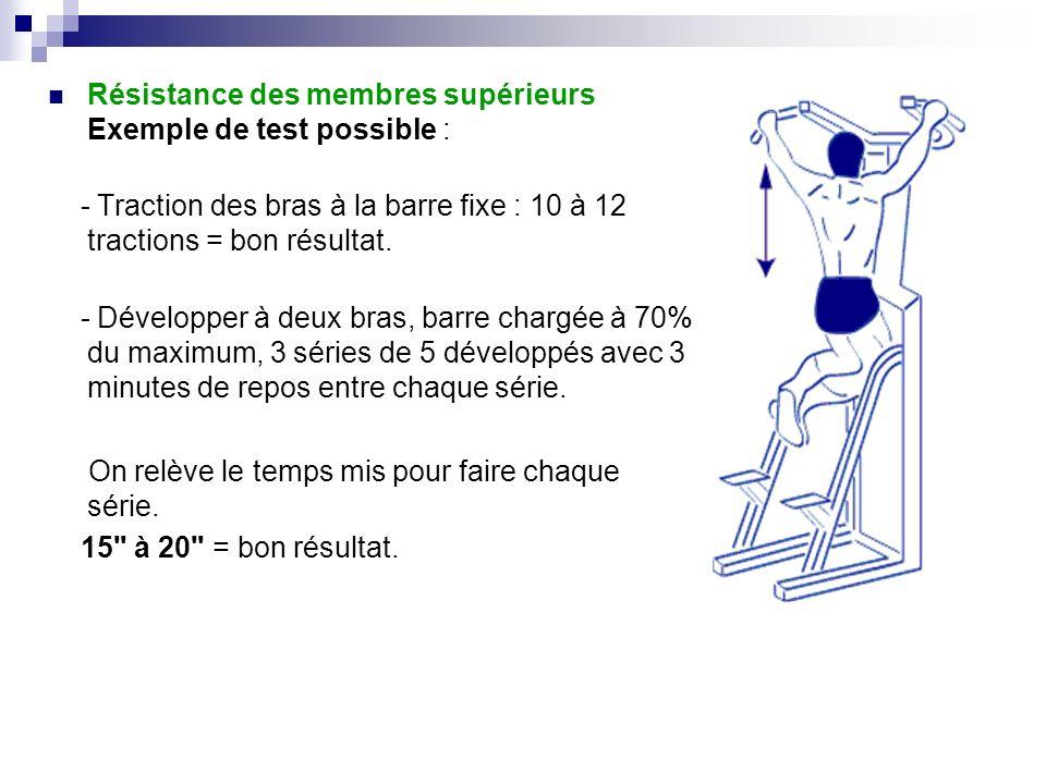 Résistance des membres supérieurs Exemple de test possible : - Traction des bras à la barre fixe : 10 à 12 tractions = bon résultat. - Développer à de