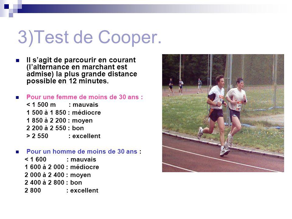 Calcul de VO2 max Le test de Cooper permet de calculer le VO2 max : La VO2max est le débit maximum possible doxygène consommé lors dun effort, cest-à-dire la quantité maximale doxygène prélevée au niveau des poumons et utilisée par les muscles par unité de temps.