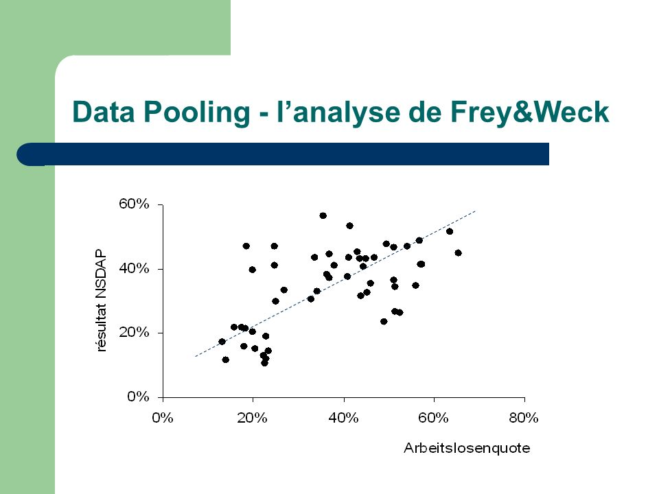 Data Pooling - lanalyse de Frey&Weck