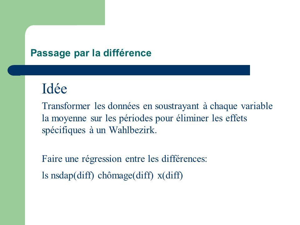 Passage par la différence Idée Transformer les données en soustrayant à chaque variable la moyenne sur les périodes pour éliminer les effets spécifiques à un Wahlbezirk.