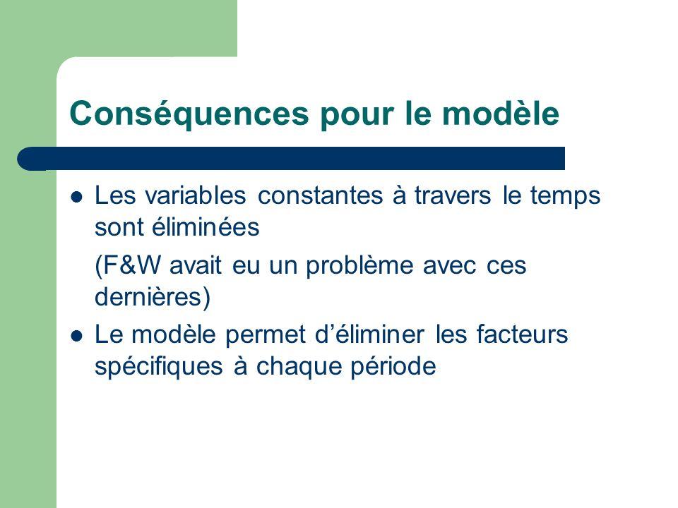 Conséquences pour le modèle Les variables constantes à travers le temps sont éliminées (F&W avait eu un problème avec ces dernières) Le modèle permet déliminer les facteurs spécifiques à chaque période