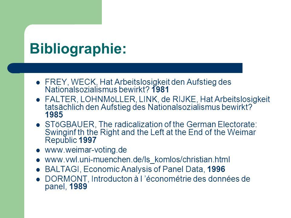 Bibliographie: FREY, WECK, Hat Arbeitslosigkeit den Aufstieg des Nationalsozialismus bewirkt.