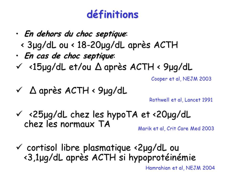 définitions En dehors du choc septique:En dehors du choc septique: < 3μg/dL ou < 18-20μg/dL après ACTH < 3μg/dL ou < 18-20μg/dL après ACTH En cas de c
