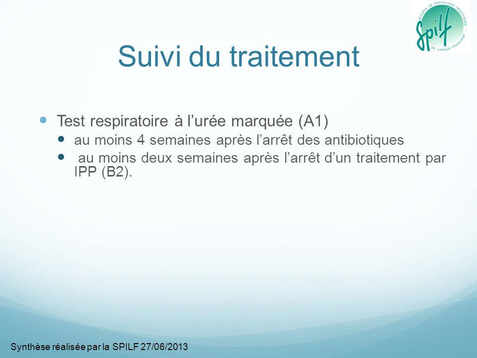 Suivi du traitement Test respiratoire à lurée marquée (A1) au moins 4 semaines après larrêt des antibiotiques au moins deux semaines après larrêt dun traitement par IPP (B2).