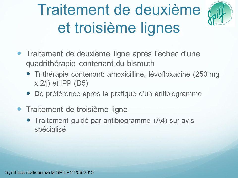 Traitement de deuxième et troisième lignes Traitement de deuxième ligne après l échec d une quadrithérapie contenant du bismuth Trithérapie contenant: amoxicilline, lévofloxacine (250 mg x 2/j) et IPP (D5) De préférence après la pratique dun antibiogramme Traitement de troisième ligne Traitement guidé par antibiogramme (A4) sur avis spécialisé Synthèse réalisée par la SPILF 27/06/2013