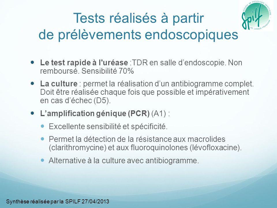 Tests réalisés à partir de prélèvements endoscopiques Le test rapide à l uréase :TDR en salle dendoscopie.