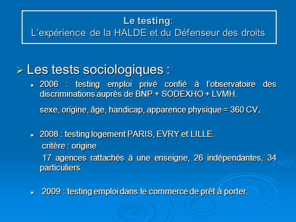 Le testing: Lexpérience de la HALDE et du Défenseur des droits Les tests sociologiques : Les tests sociologiques : 2006 : testing emploi privé confié à lobservatoire des discriminations auprès de BNP + SODEXHO + LVMH.