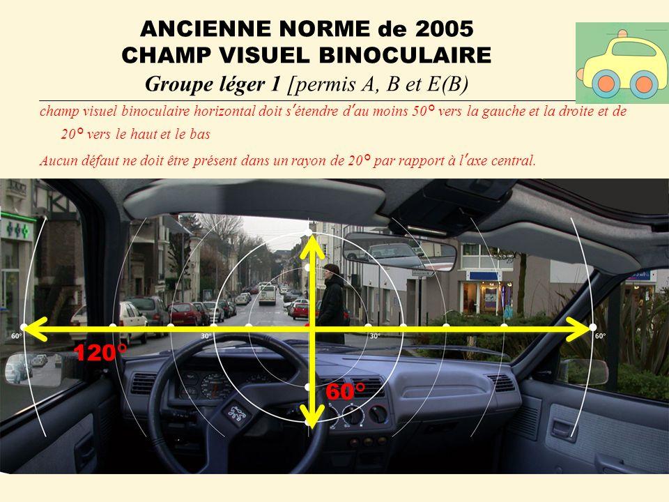 ANCIENNE NORME de 2005 CHAMP VISUEL BINOCULAIRE Groupe léger 1 [permis A, B et E(B) champ visuel binoculaire horizontal doit sétendre dau moins 50° vers la gauche et la droite et de 20° vers le haut et le bas Aucun défaut ne doit être présent dans un rayon de 20° par rapport à laxe central.