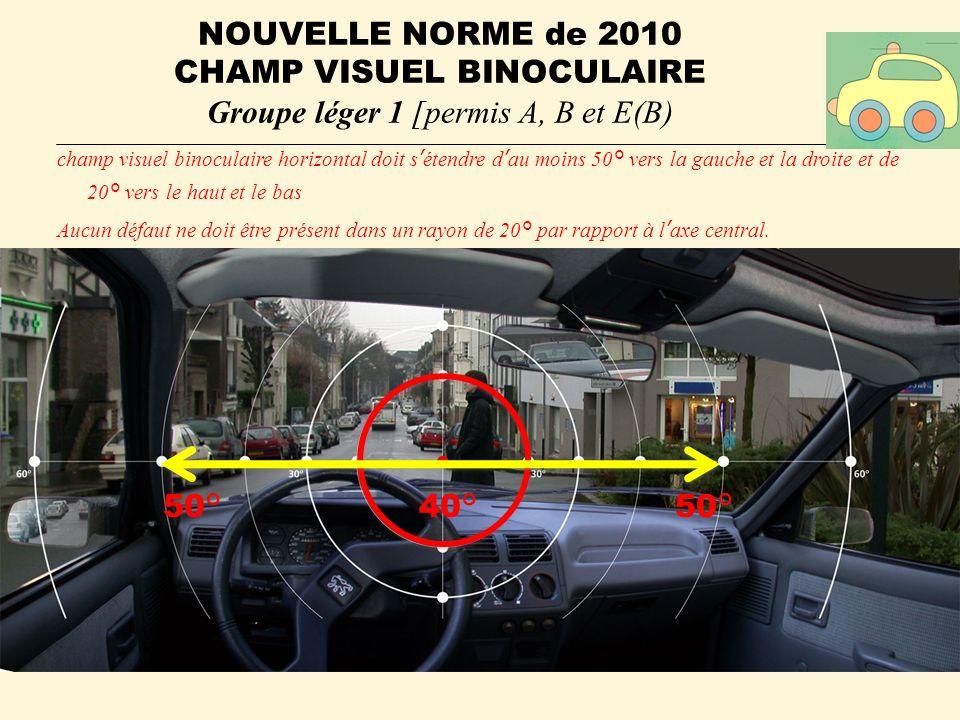 NOUVELLE NORME de 2010 CHAMP VISUEL BINOCULAIRE Groupe léger 1 [permis A, B et E(B) champ visuel binoculaire horizontal doit sétendre dau moins 50° ve