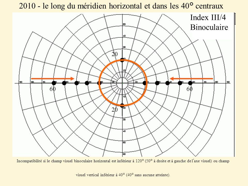 2010 - le long du méridien horizontal et dans les 40° centraux Incompatibilité si le champ visuel binoculaire horizontal est inférieur à 120° (50° à droite et à gauche de laxe visuel) ou champ visuel vertical inférieur à 40° (40° sans aucune atteinte).