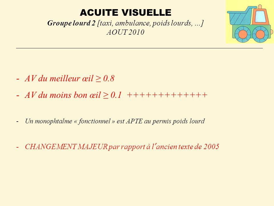ACUITE VISUELLE Groupe lourd 2 [taxi, ambulance, poids lourds, …] AOUT 2010 -AV du meilleur œil 0.8 -AV du moins bon œil 0.1 +++++++++++++ -Un monopht