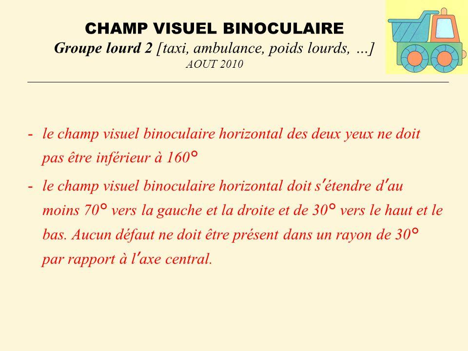 CHAMP VISUEL BINOCULAIRE Groupe lourd 2 [taxi, ambulance, poids lourds, …] AOUT 2010 -le champ visuel binoculaire horizontal des deux yeux ne doit pas