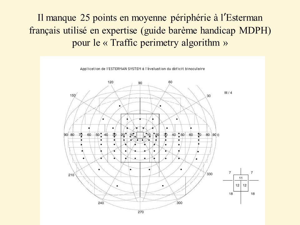 Il manque 25 points en moyenne périphérie à lEsterman français utilisé en expertise (guide barème handicap MDPH) pour le « Traffic perimetry algorithm »