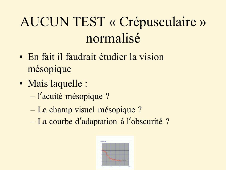 AUCUN TEST « Crépusculaire » normalisé En fait il faudrait étudier la vision mésopique Mais laquelle : –lacuité mésopique ? –Le champ visuel mésopique