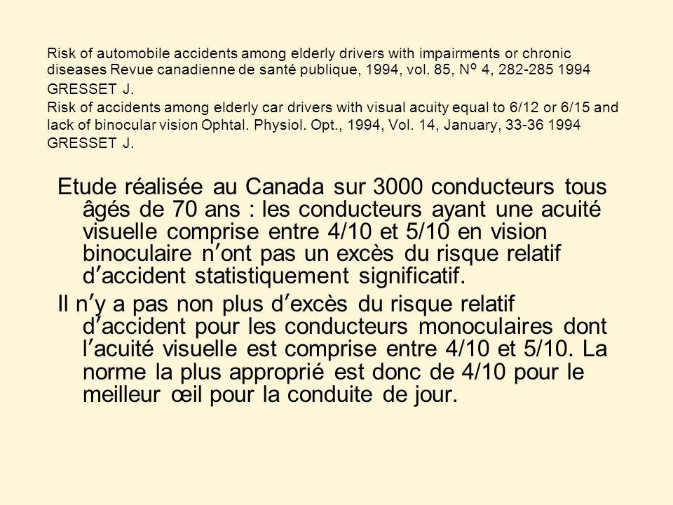 Risk of automobile accidents among elderly drivers with impairments or chronic diseases Revue canadienne de santé publique, 1994, vol. 85, N° 4, 282-2