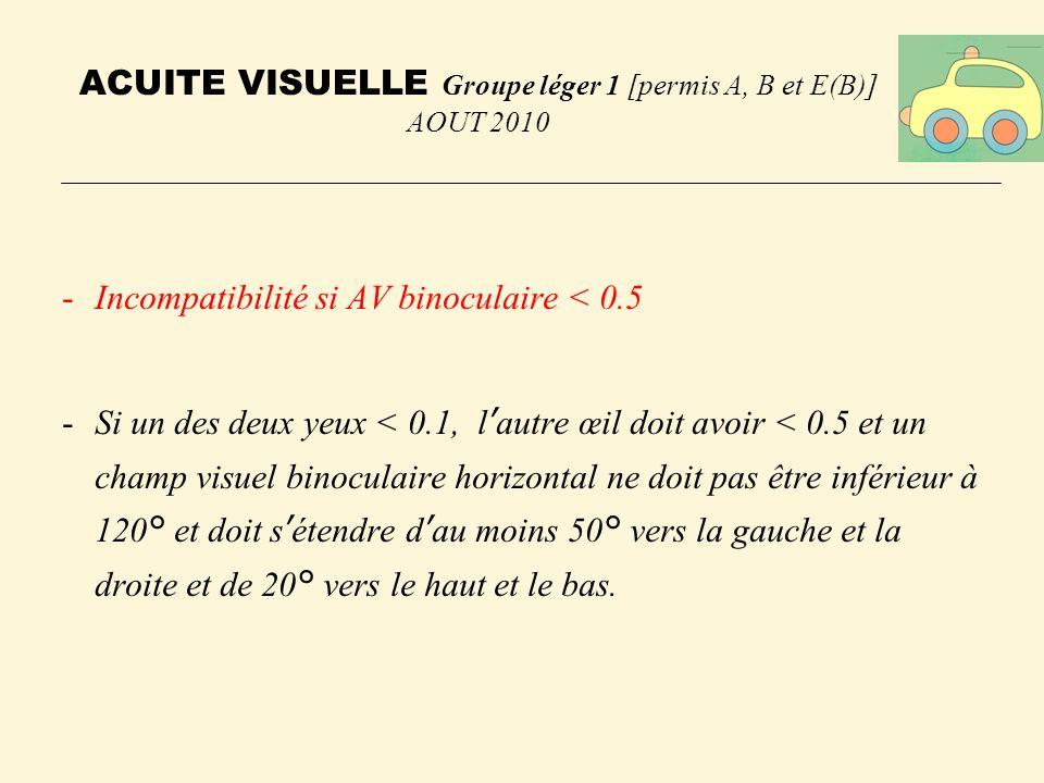 ACUITE VISUELLE Groupe léger 1 [permis A, B et E(B)] AOUT 2010 -Incompatibilité si AV binoculaire < 0.5 -Si un des deux yeux < 0.1, lautre œil doit avoir < 0.5 et un champ visuel binoculaire horizontal ne doit pas être inférieur à 120° et doit sétendre dau moins 50° vers la gauche et la droite et de 20° vers le haut et le bas.