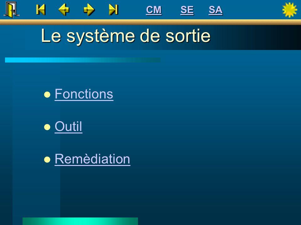 Le système de sortie Fonctions Outil Remèdiation SE CM SA