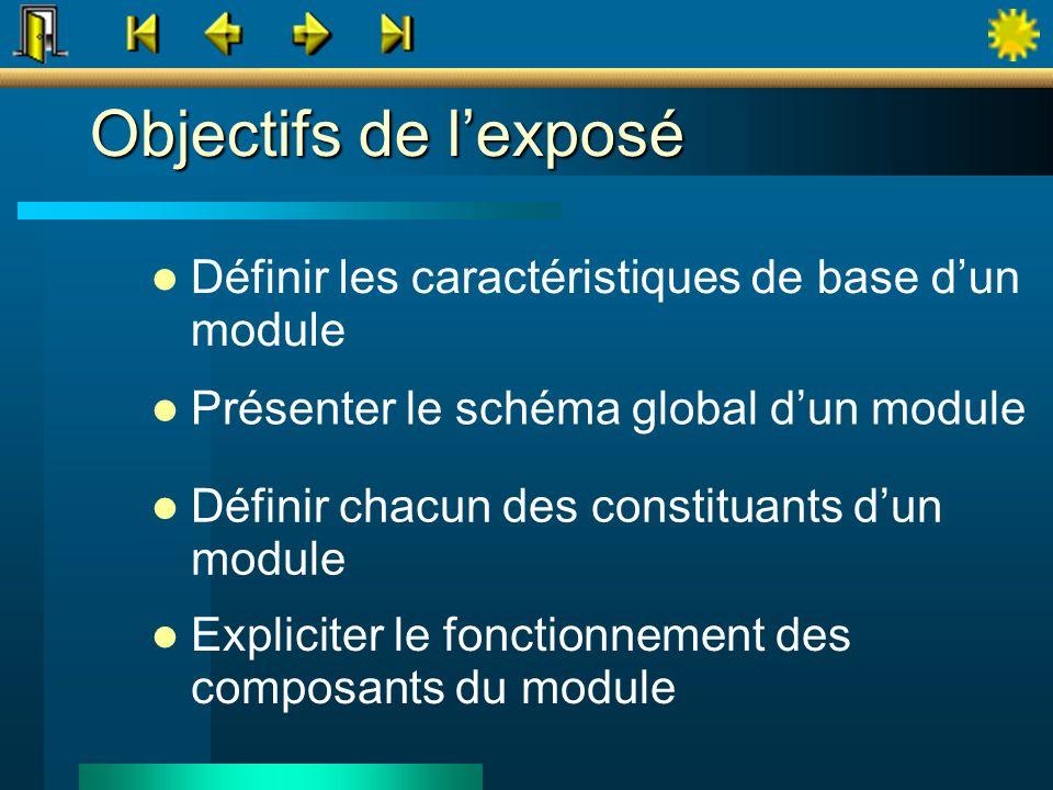 Objectifs de lexposé Définir les caractéristiques de base dun module Présenter le schéma global dun module Définir chacun des constituants dun module