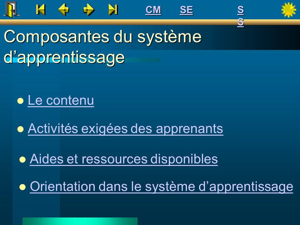 Composantes du système dapprentissage Le contenu Activités exigées des apprenants Aides et ressources disponibles Orientation dans le système dapprent