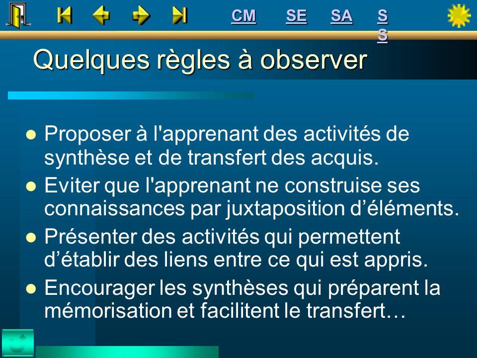 Quelques règles à observer Proposer à l'apprenant des activités de synthèse et de transfert des acquis. Eviter que l'apprenant ne construise ses conna