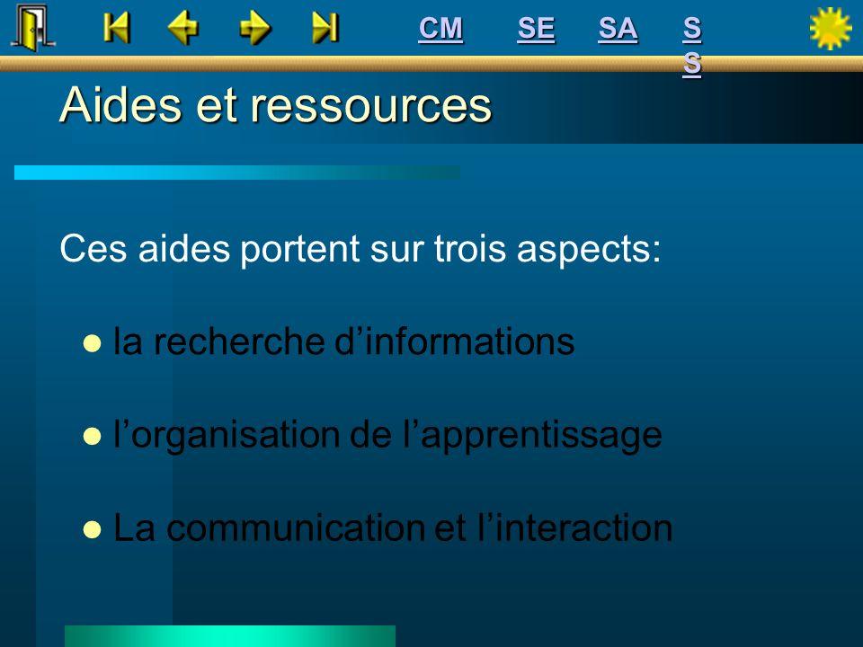 Aides et ressources Ces aides portent sur trois aspects: la recherche dinformations lorganisation de lapprentissage La communication et linteraction S