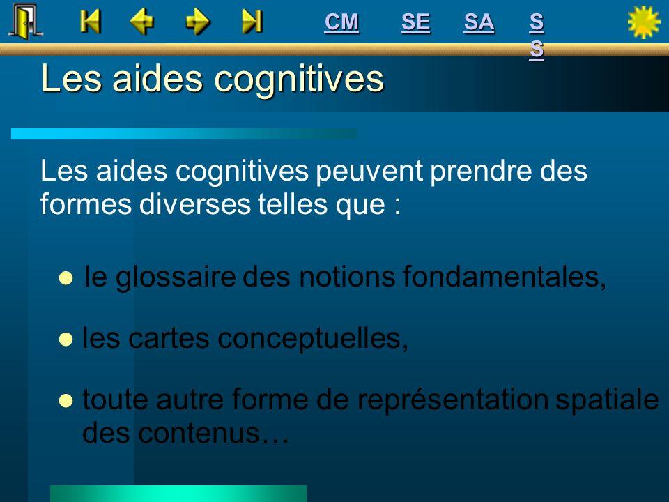 Les aides cognitives Les aides cognitives peuvent prendre des formes diverses telles que : le glossaire des notions fondamentales, les cartes conceptu