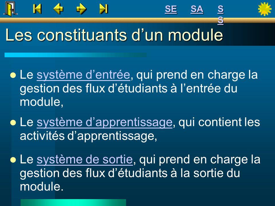 Les constituants dun module Le système dentrée, qui prend en charge la gestion des flux détudiants à lentrée du module,système dentrée Le système de s