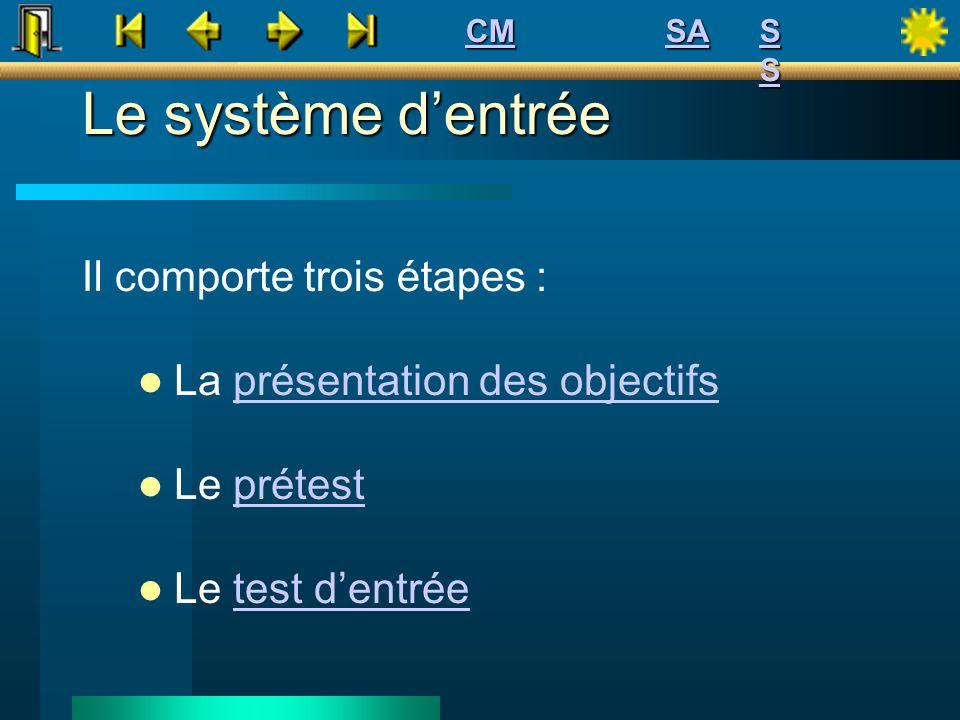 Le système dentrée Il comporte trois étapes : La présentation des objectifsprésentation des objectifs Le prétestprétest Le test dentréetest dentrée CM