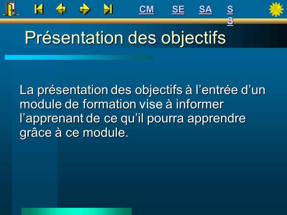 La présentation des objectifs à lentrée dun module de formation à informer lapprenant de ce quil pourra apprendre grâce à ce module. La présentation d