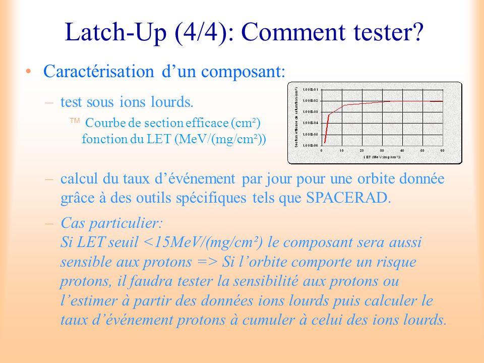 Caractérisation dun composant: Latch-Up (4/4): Comment tester? –test sous ions lourds. ä Courbe de section efficace (cm²) fonction du LET (MeV/(mg/cm²