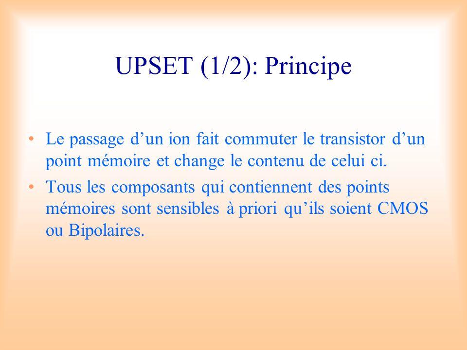 UPSET (1/2): Principe Le passage dun ion fait commuter le transistor dun point mémoire et change le contenu de celui ci. Tous les composants qui conti