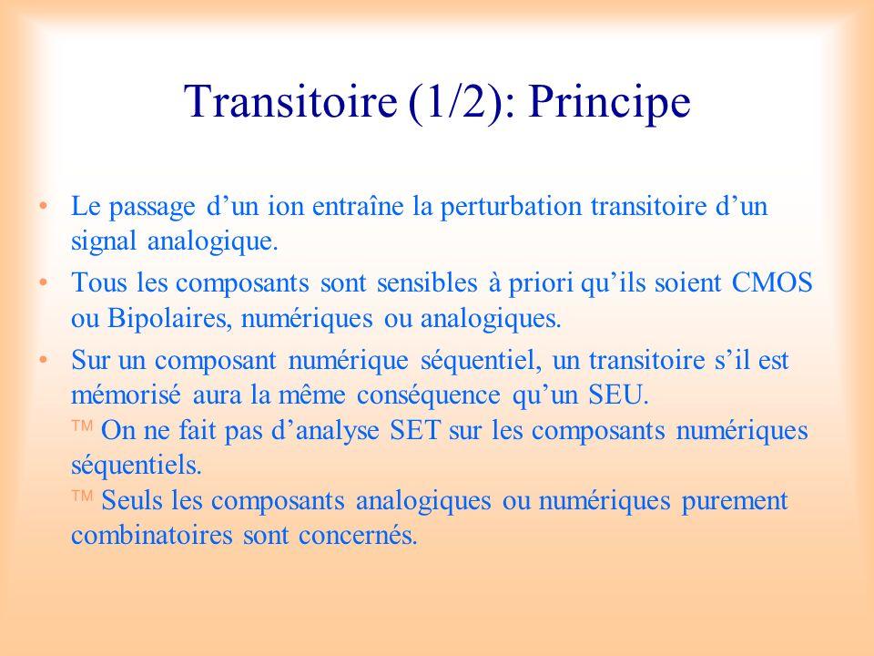 Transitoire (1/2): Principe Le passage dun ion entraîne la perturbation transitoire dun signal analogique. Tous les composants sont sensibles à priori