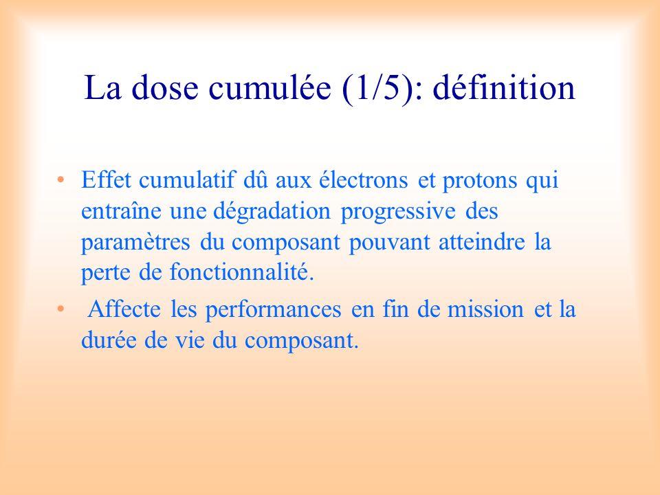 La dose cumulée (1/5): définition Effet cumulatif dû aux électrons et protons qui entraîne une dégradation progressive des paramètres du composant pou