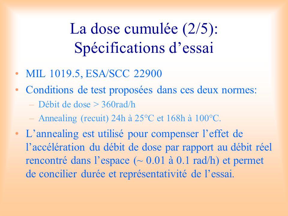 La dose cumulée (2/5): Spécifications dessai MIL 1019.5, ESA/SCC 22900 Conditions de test proposées dans ces deux normes: –Débit de dose > 360rad/h –A