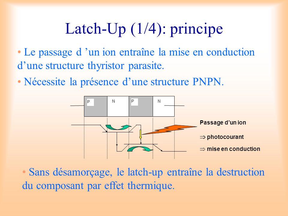 Latch-Up (1/4): principe NPN Passage dun ion P Le passage d un ion entraîne la mise en conduction dune structure thyristor parasite. Nécessite la prés