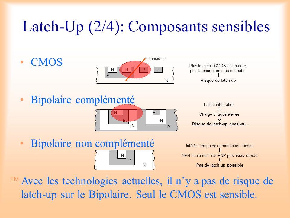 Latch-Up (2/4): Composants sensibles Plus le circuit CMOS est intégré, plus la charge critique est faible Risque de latch-up CMOS Bipolaire complément