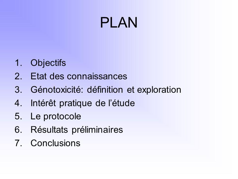 PLAN 1.Objectifs 2.Etat des connaissances 3.Génotoxicité: définition et exploration 4.Intérêt pratique de létude 5.Le protocole 6.Résultats préliminai