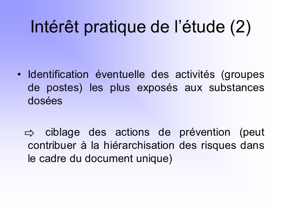 Intérêt pratique de létude (2) Identification éventuelle des activités (groupes de postes) les plus exposés aux substances dosées ciblage des actions