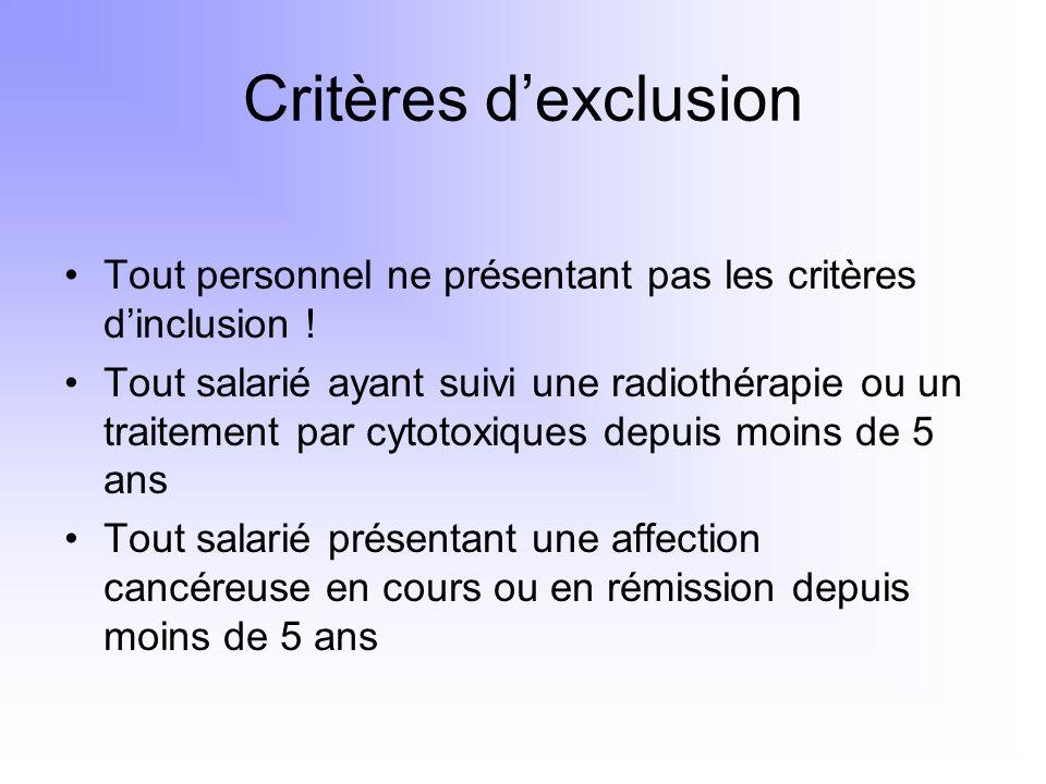 Critères dexclusion Tout personnel ne présentant pas les critères dinclusion ! Tout salarié ayant suivi une radiothérapie ou un traitement par cytotox