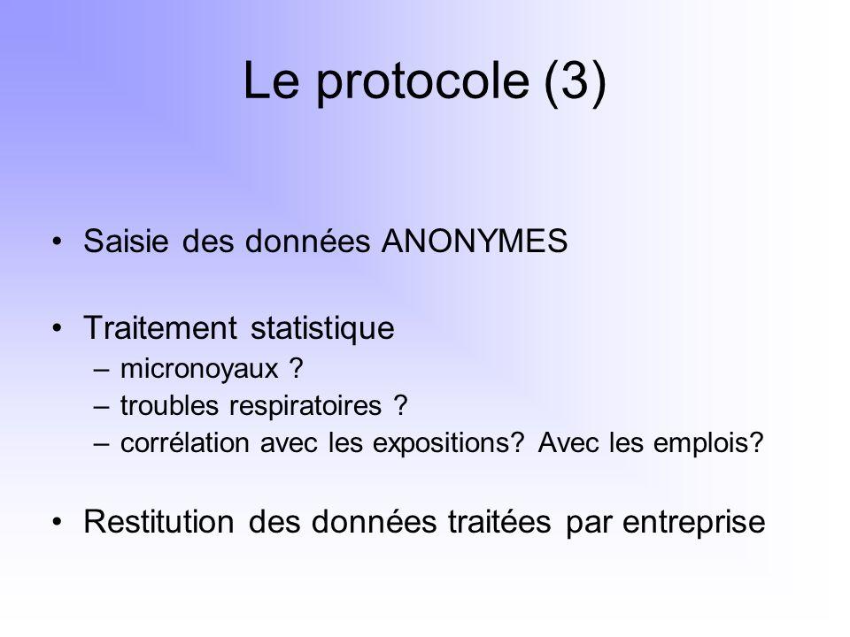 Le protocole (3) Saisie des données ANONYMES Traitement statistique –micronoyaux ? –troubles respiratoires ? –corrélation avec les expositions? Avec l