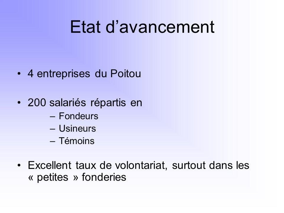 Etat davancement 4 entreprises du Poitou 200 salariés répartis en –Fondeurs –Usineurs –Témoins Excellent taux de volontariat, surtout dans les « petit