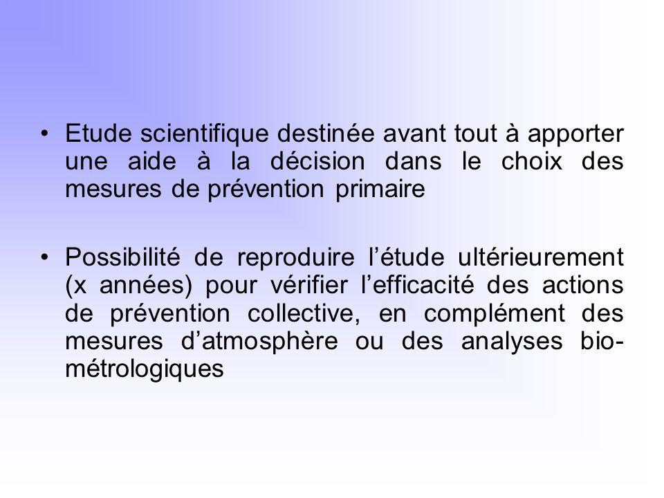 Etude scientifique destinée avant tout à apporter une aide à la décision dans le choix des mesures de prévention primaire Possibilité de reproduire lé