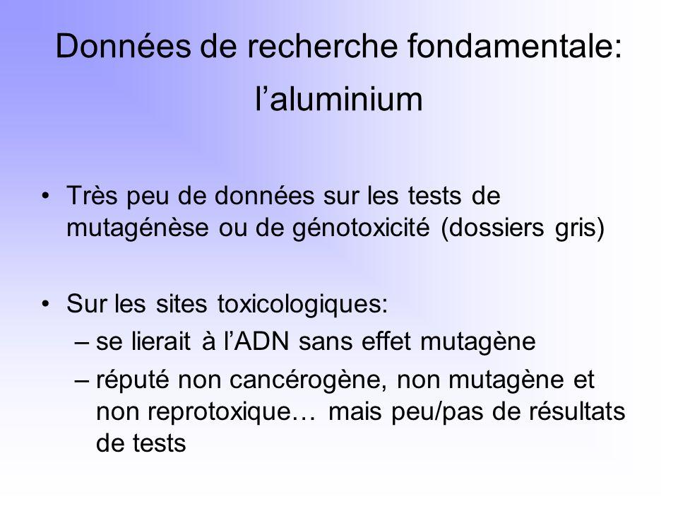 Données de recherche fondamentale: laluminium Très peu de données sur les tests de mutagénèse ou de génotoxicité (dossiers gris) Sur les sites toxicol