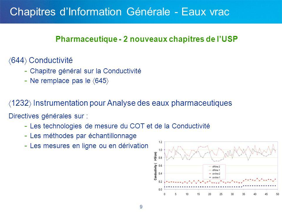 9 Pharmaceutique - 2 nouveaux chapitres de lUSP 644 Conductivité - Chapitre général sur la Conductivité - Ne remplace pas le 645 1232 Instrumentation