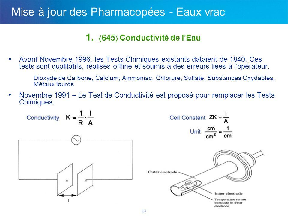 11 1. 645 Conductivité de l Eau Avant Novembre 1996, les Tests Chimiques existants dataient de 1840. Ces tests sont qualitatifs, réalisés offline et s