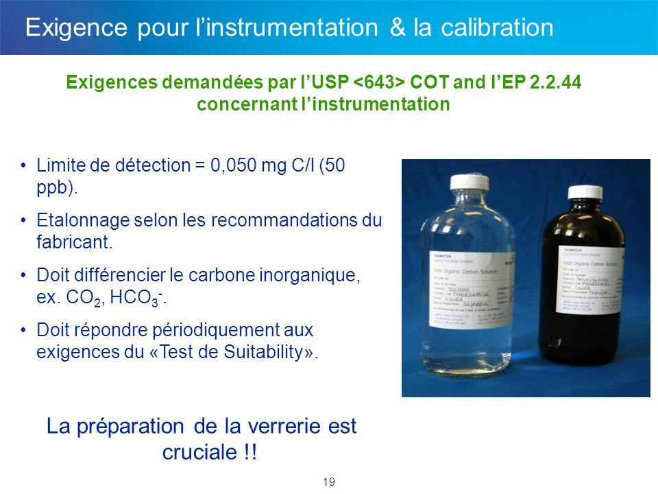19 Limite de détection = 0,050 mg C/l (50 ppb). Etalonnage selon les recommandations du fabricant. Doit différencier le carbone inorganique, ex. CO 2,