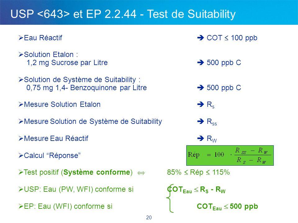 20 Eau Réactif COT 100 ppb Solution Etalon : 1,2 mg Sucrose par Litre 500 ppb C Solution de Système de Suitability : 0,75 mg 1,4- Benzoquinone par Lit