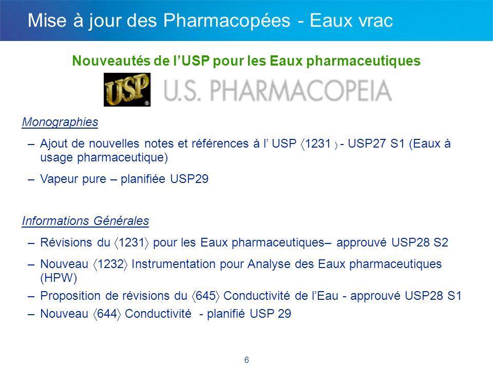 6 Nouveautés de lUSP pour les Eaux pharmaceutiques Monographies –Ajout de nouvelles notes et références à l USP 1231 - USP27 S1 (Eaux à usage pharmace